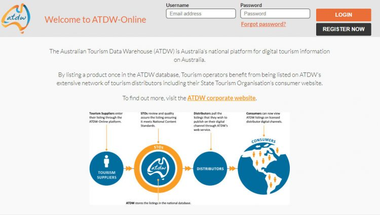 Atdw Online Login Screen